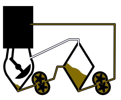 Trockensumpf vs. Druckumlauf