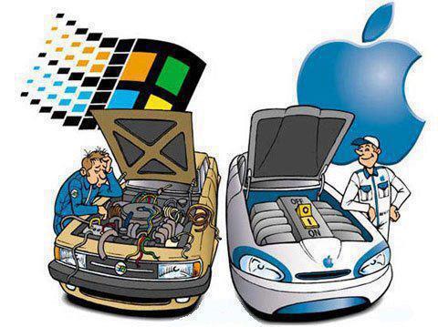 Plastikautos und Betriebssysteme