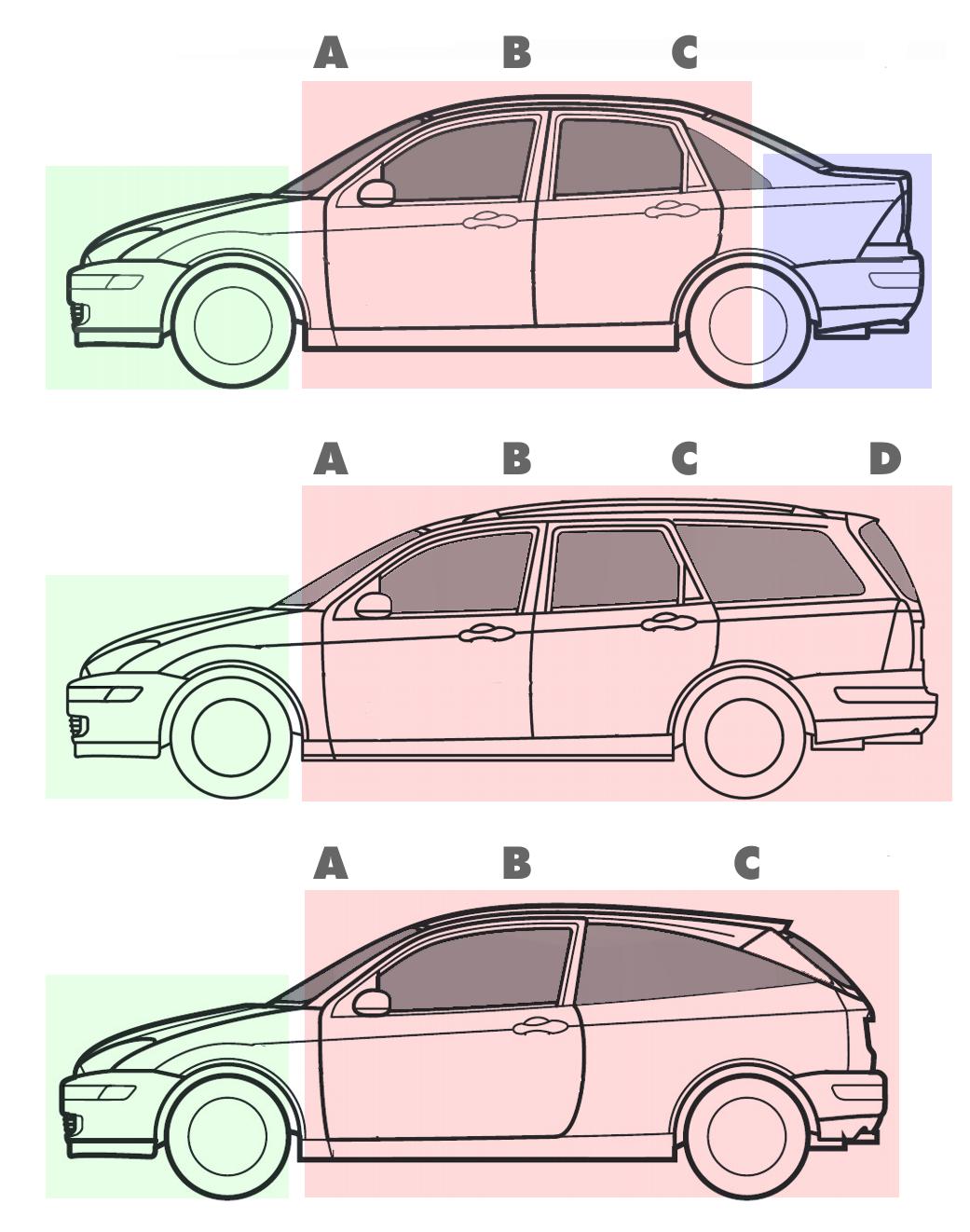 Kombi, Station Wagon, Estate Car