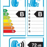 EU Reifen Label